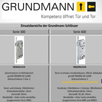 Slika za proizvajalca GRUNDMANN